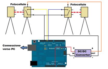 [TUTORIAL] 1 – Costruire un cronometro da pista con Arduino – Introduzione