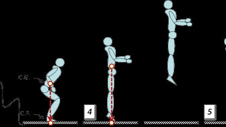 [TUTORIAL] 4 – Costruire un cronometro da pista con Arduino – Test di Bosco/Vittori