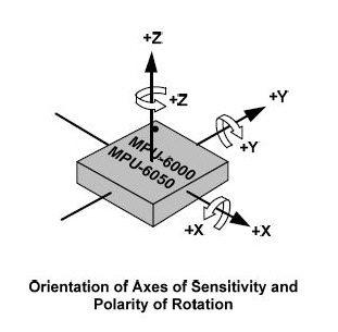 [TUTORIAL]Accelerometri e Arduino – Ecco quale scegliere